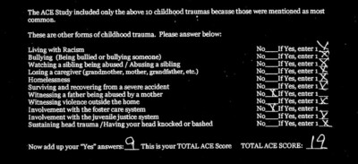 Printed Adverse Childhood Experience survey questions