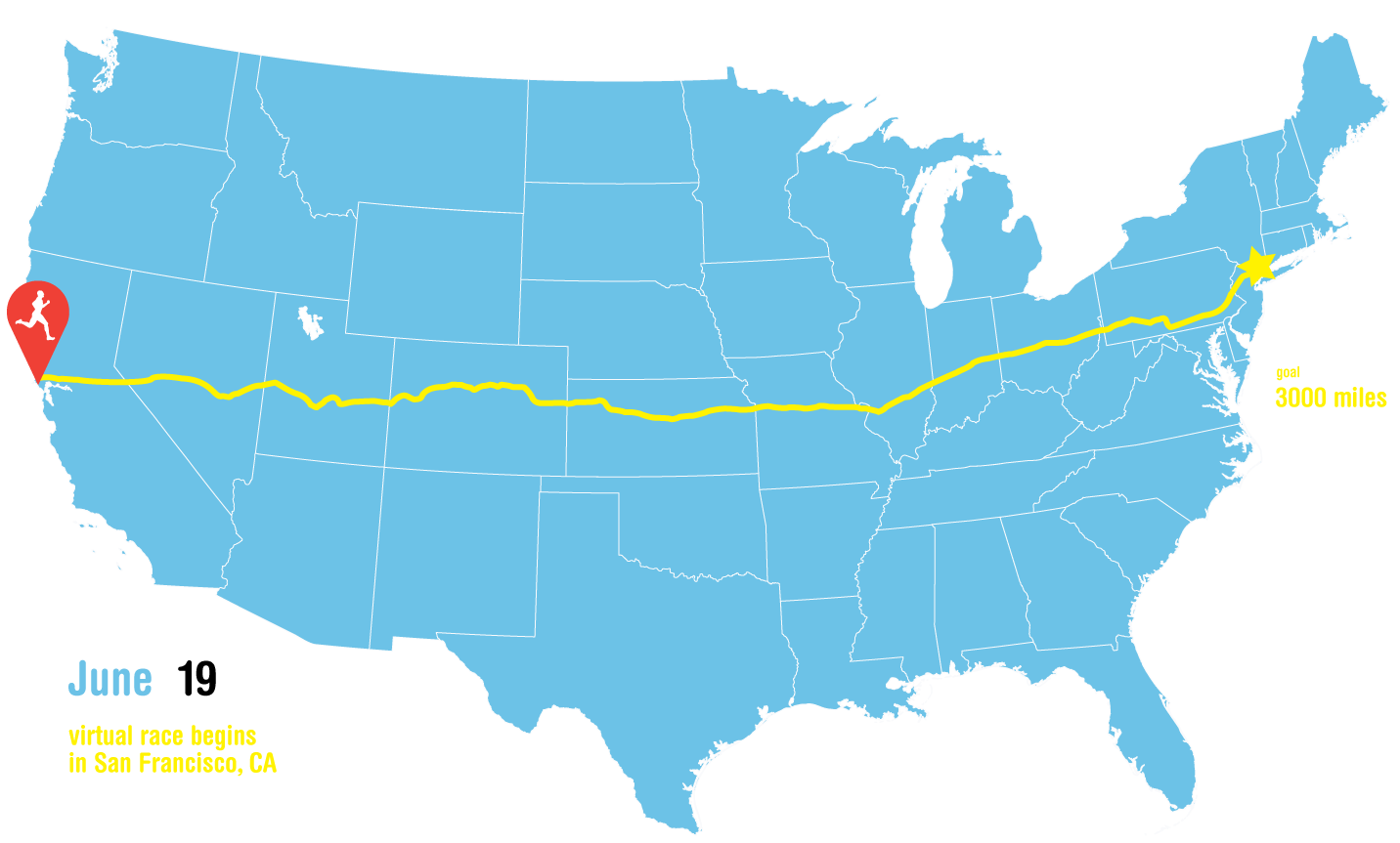 Map showing how far across America the community has run